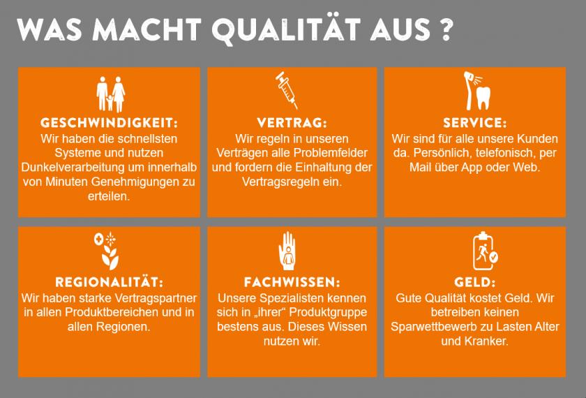 VIACTIV_Qualität_Hilfsmittelversorgung_grau